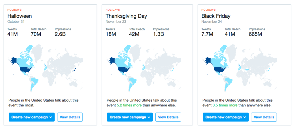 Events tab Twitter analytics